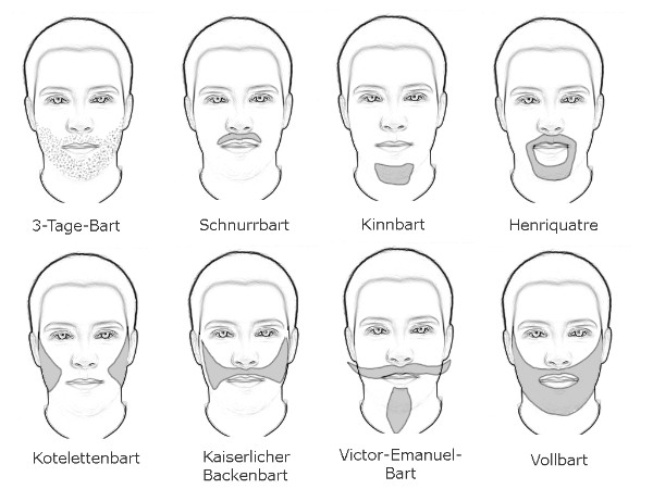 Facial hair growth for teenagers